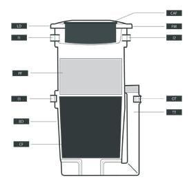 Twin Solution System БС Компресори ЕООД Дистрибуция, продажби и сервиз на компресорна техника